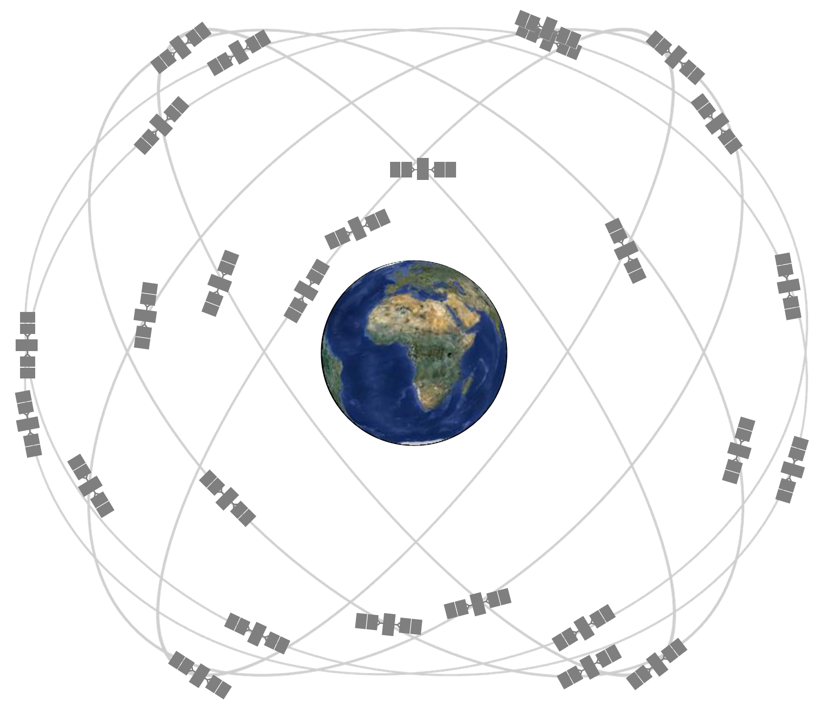 Satellite Medium Earth Orbit GIF - Pics about space