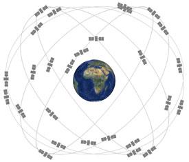 GPSgov  Space Segment
